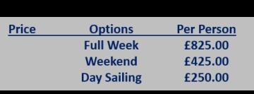 Cowe Week Options
